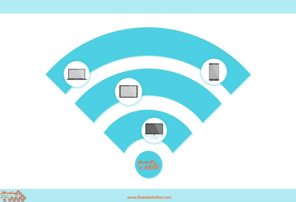 خرید و راه اندازی تجهیزات Wi-Fi  استان کرمانشاه