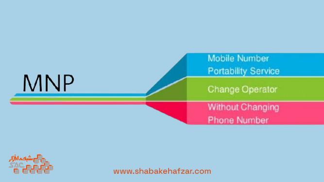 نگهداری و پشتیبانی سه ساله مراکز ترابردپذیری شمارههای تلفن همراه سازمان (MNP)